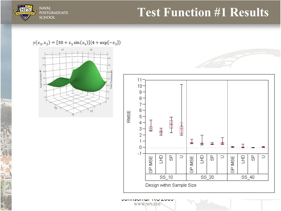 Test Function #1 Results