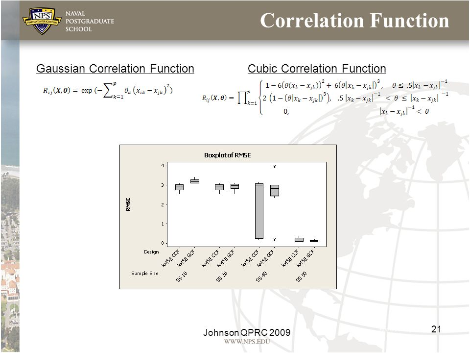 Correlation Function Gaussian Correlation Function