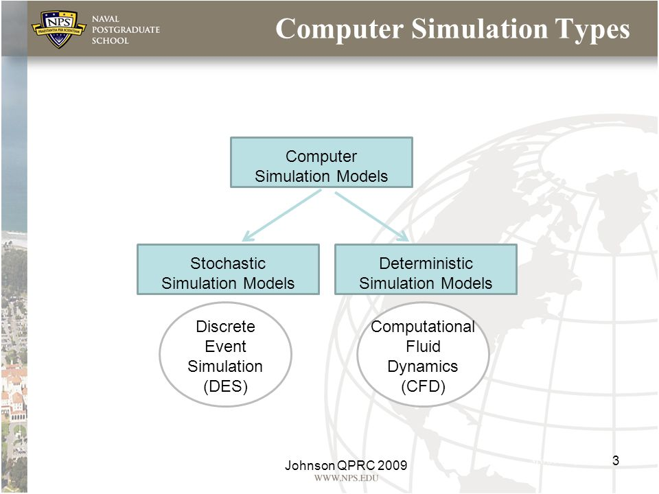 Computer Simulation Types