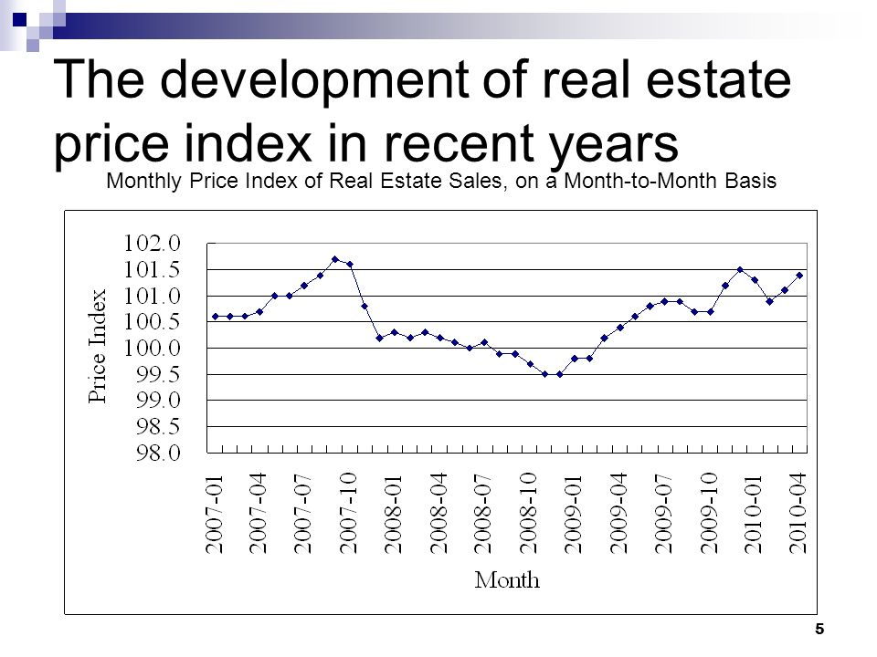 The development of real estate price index in recent years
