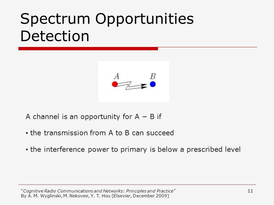 Spectrum Opportunities Detection