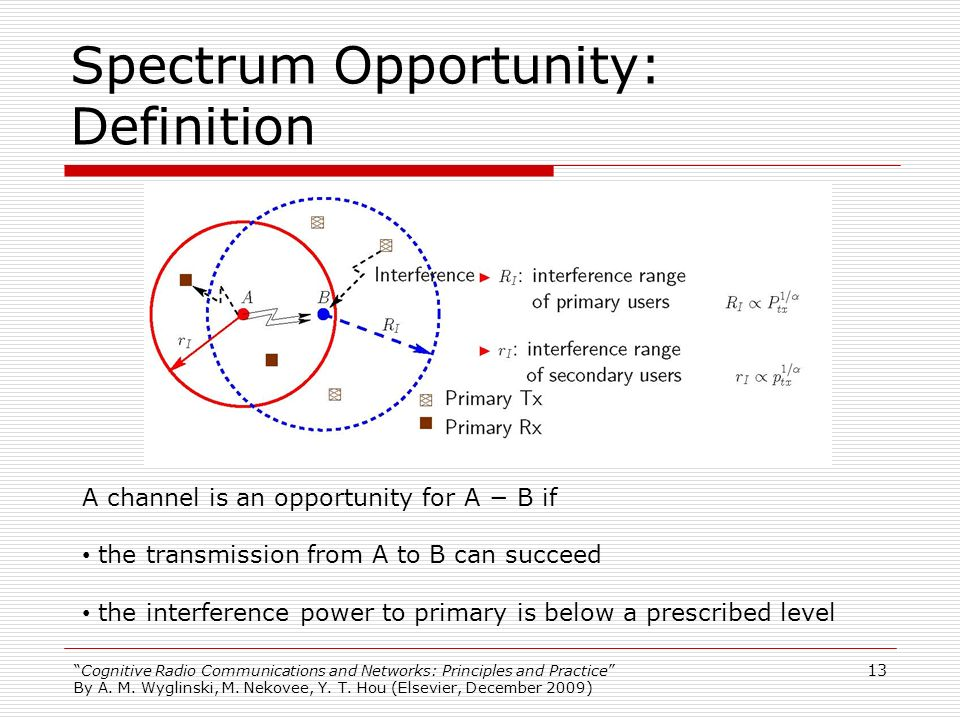 Spectrum Opportunity: Definition