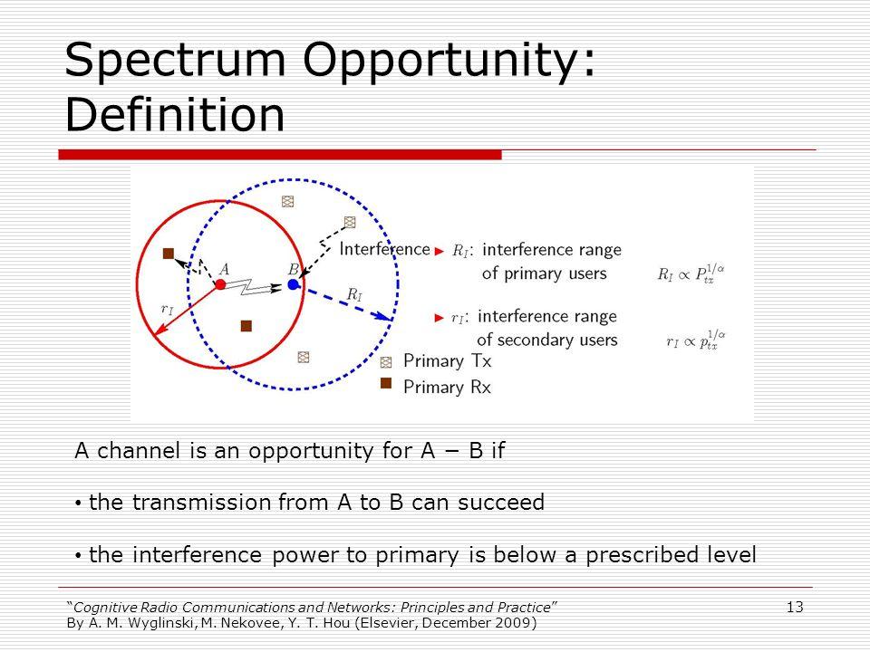 Spectrum Opportunity: Definition
