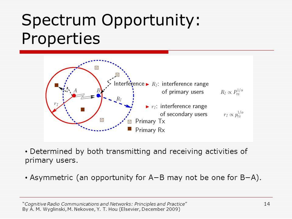 Spectrum Opportunity: Properties
