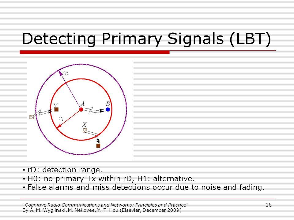Detecting Primary Signals (LBT)