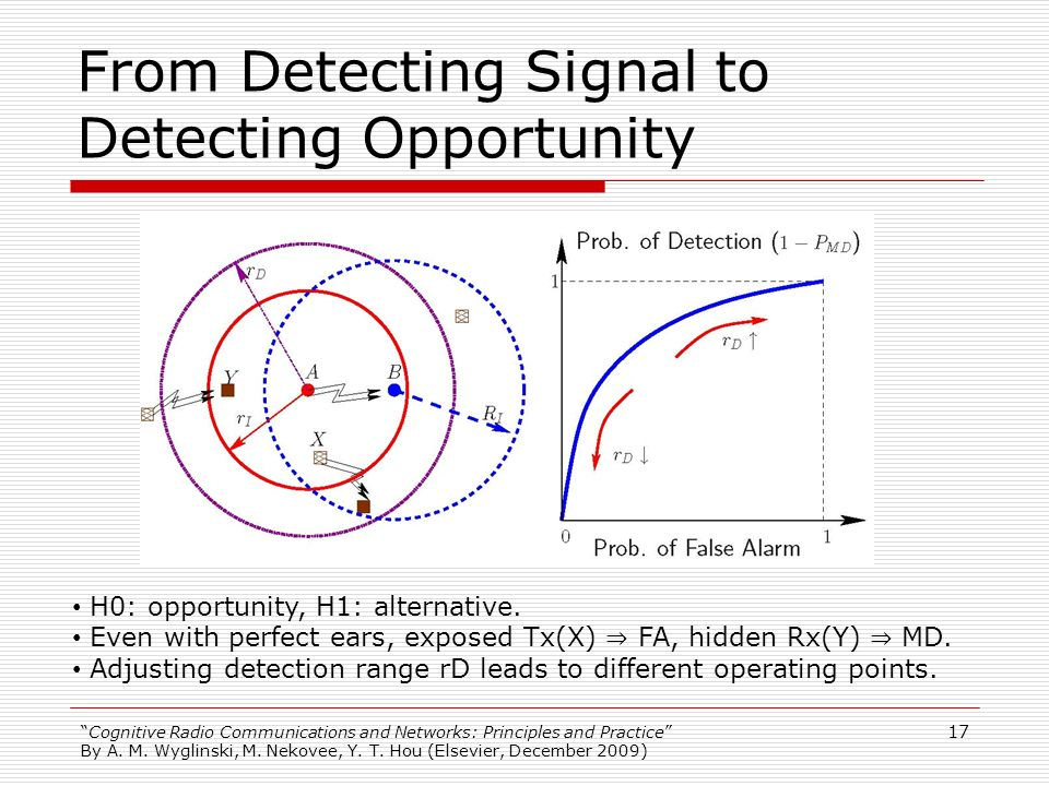 From Detecting Signal to Detecting Opportunity