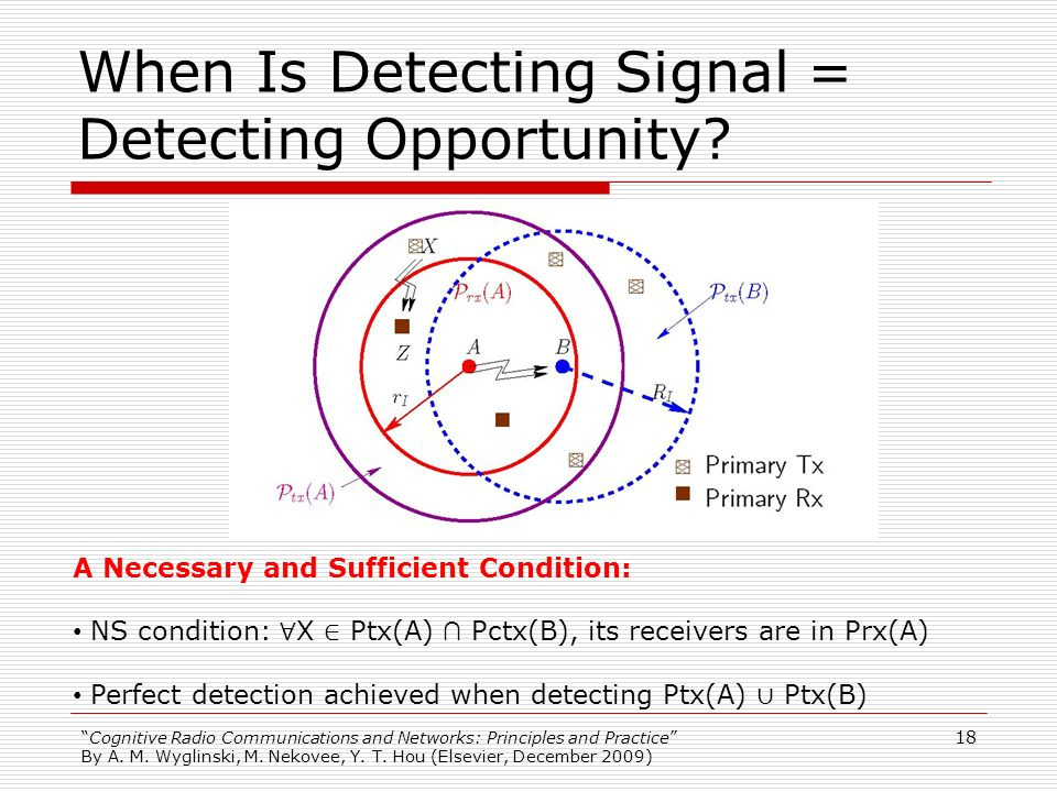 When Is Detecting Signal = Detecting Opportunity