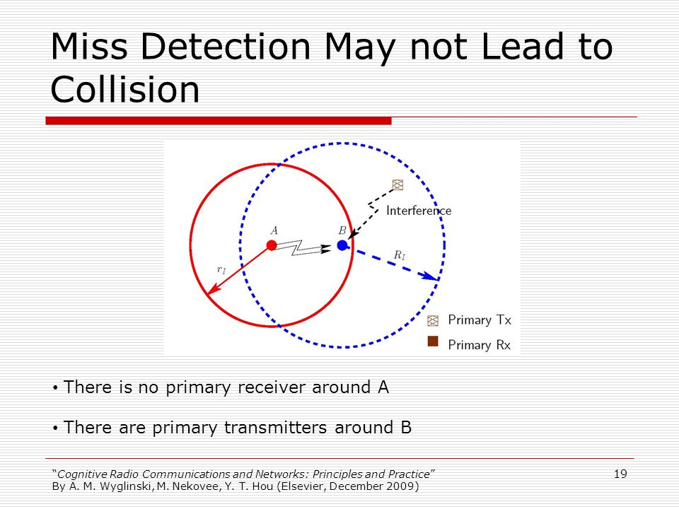 Miss Detection May not Lead to Collision