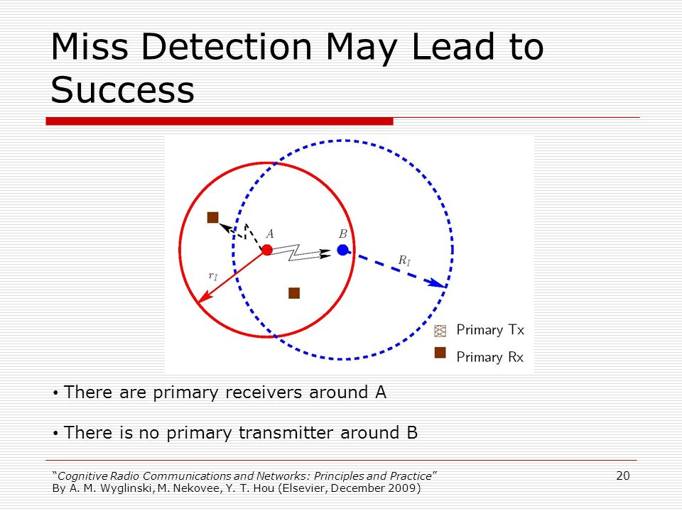 Miss Detection May Lead to Success