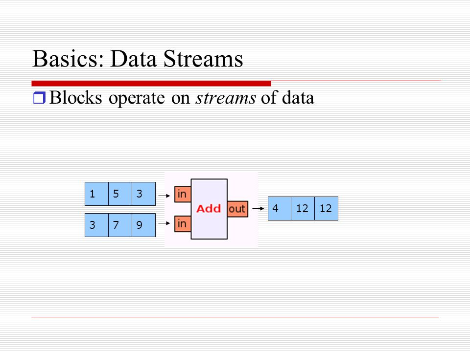 Basics: Data Streams Blocks operate on streams of data 1 5 3 4 12 12 3