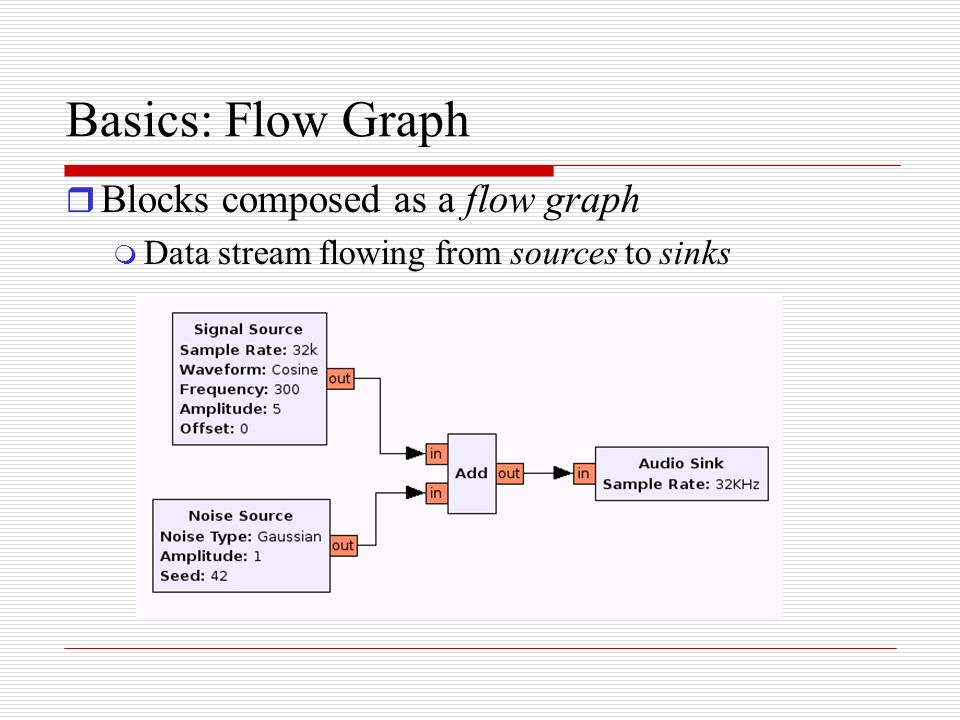 Basics: Flow Graph Blocks composed as a flow graph