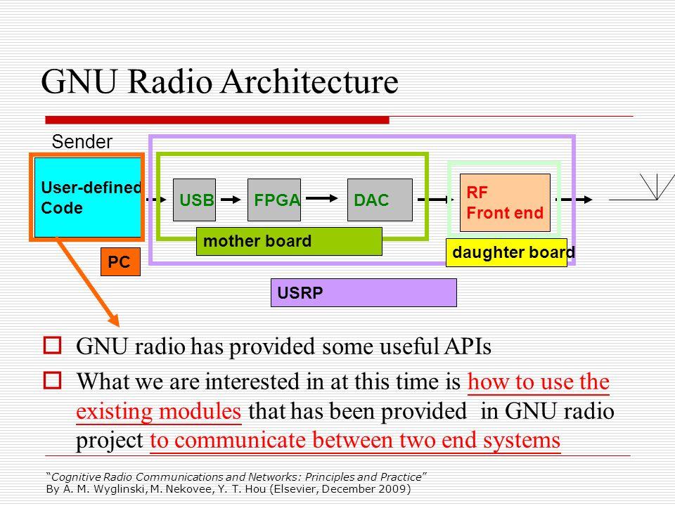 GNU Radio Architecture