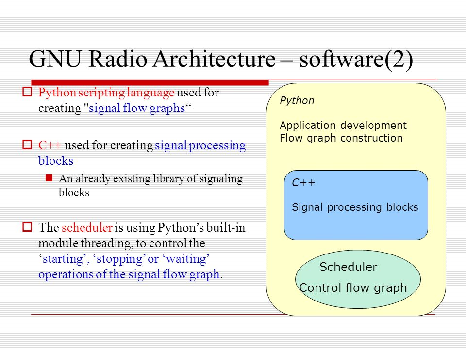 GNU Radio Architecture – software(2)‏