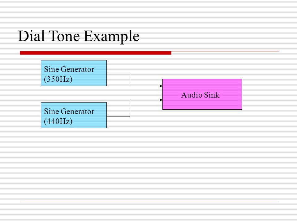 Dial Tone Example Sine Generator (350Hz)‏ Audio Sink