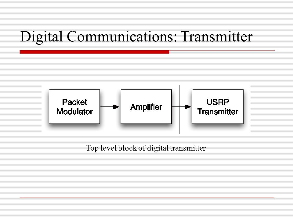 Digital Communications: Transmitter‏