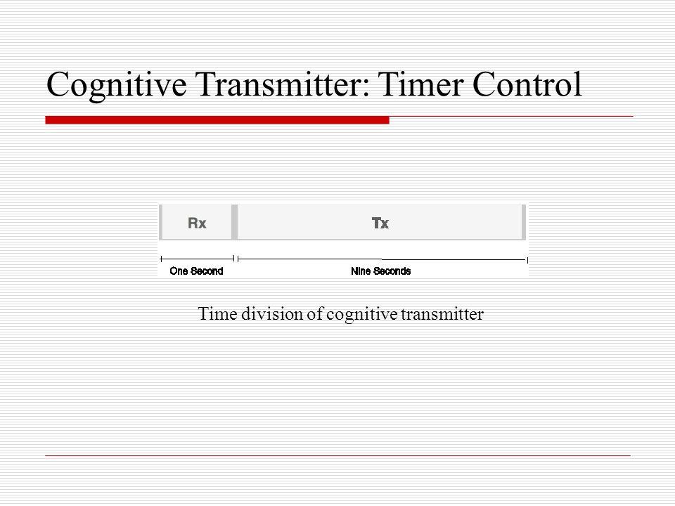 Cognitive Transmitter: Timer Control