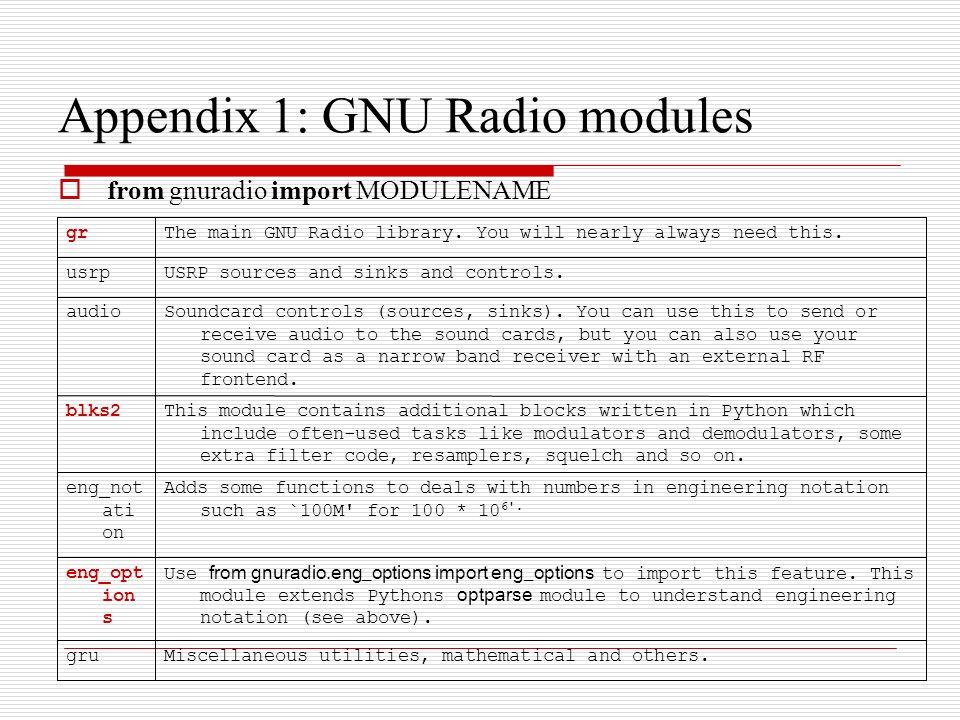 Appendix 1: GNU Radio modules