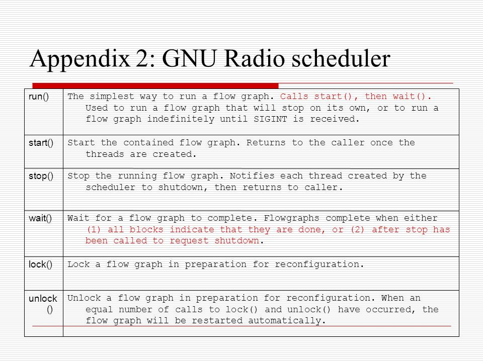 Appendix 2: GNU Radio scheduler