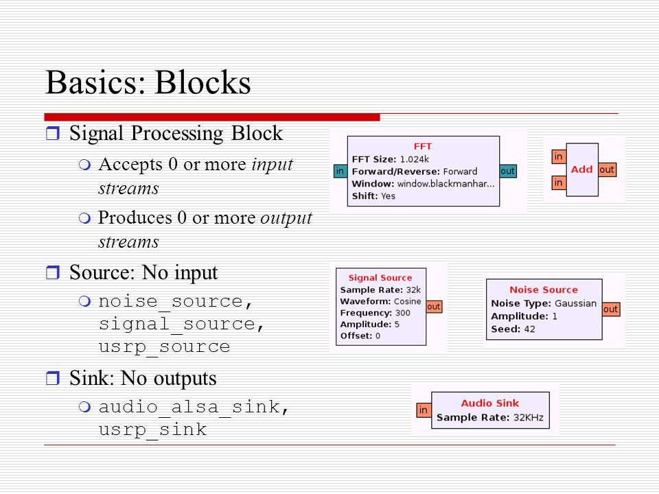 Basics: Blocks Signal Processing Block Source: No input