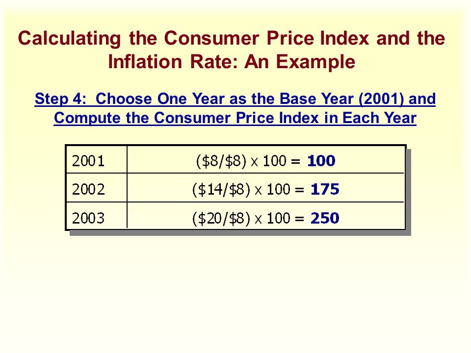 consumer price inflation The report could relieve or worsen concerns about inflation and higher  the  bureau of labor statistics' consumer price index, which tracks.
