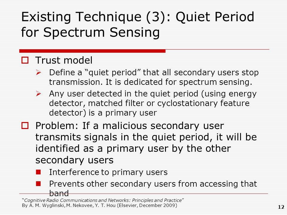 Existing Technique (3): Quiet Period for Spectrum Sensing