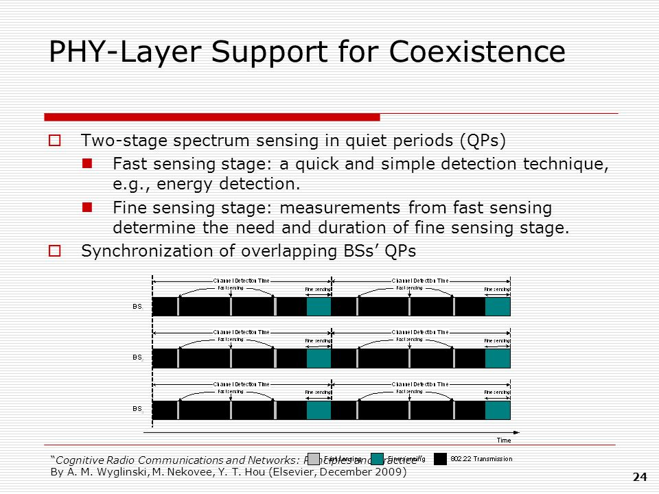 PHY-Layer Support for Coexistence