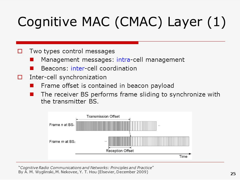 Cognitive MAC (CMAC) Layer (1)