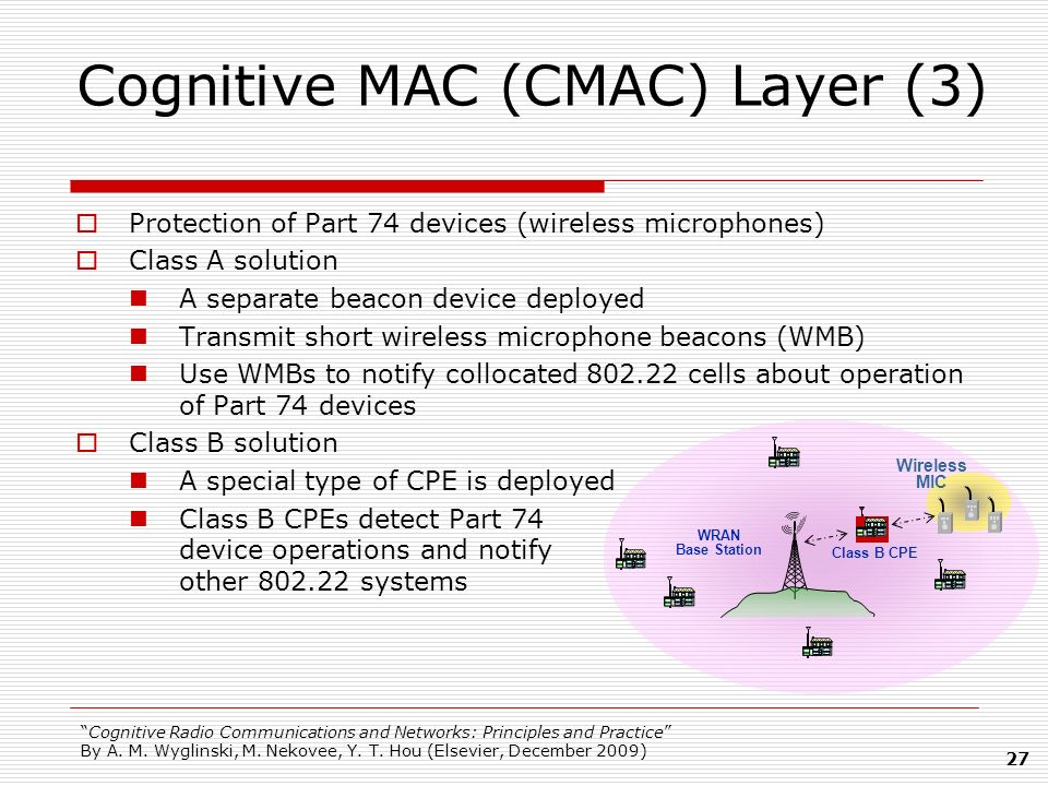 Cognitive MAC (CMAC) Layer (3)