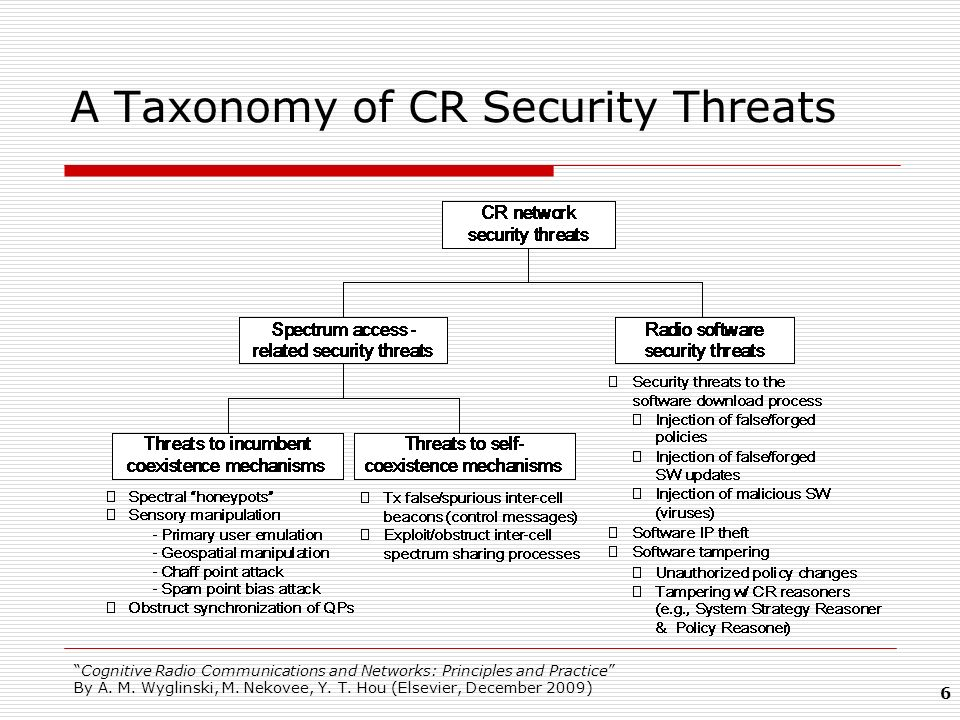 A Taxonomy of CR Security Threats