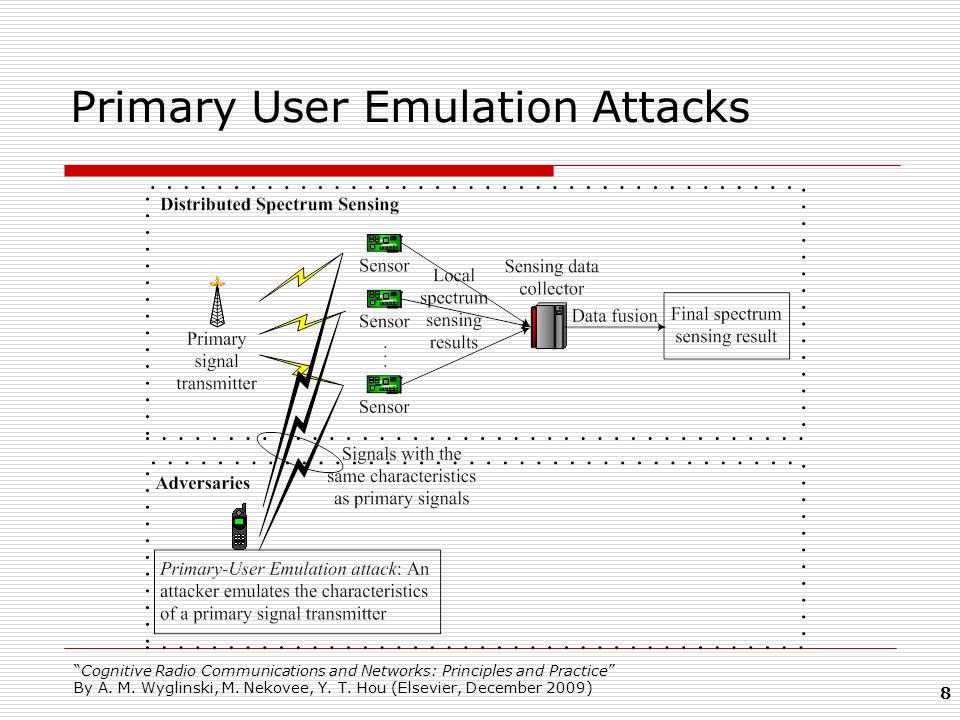 Primary User Emulation Attacks