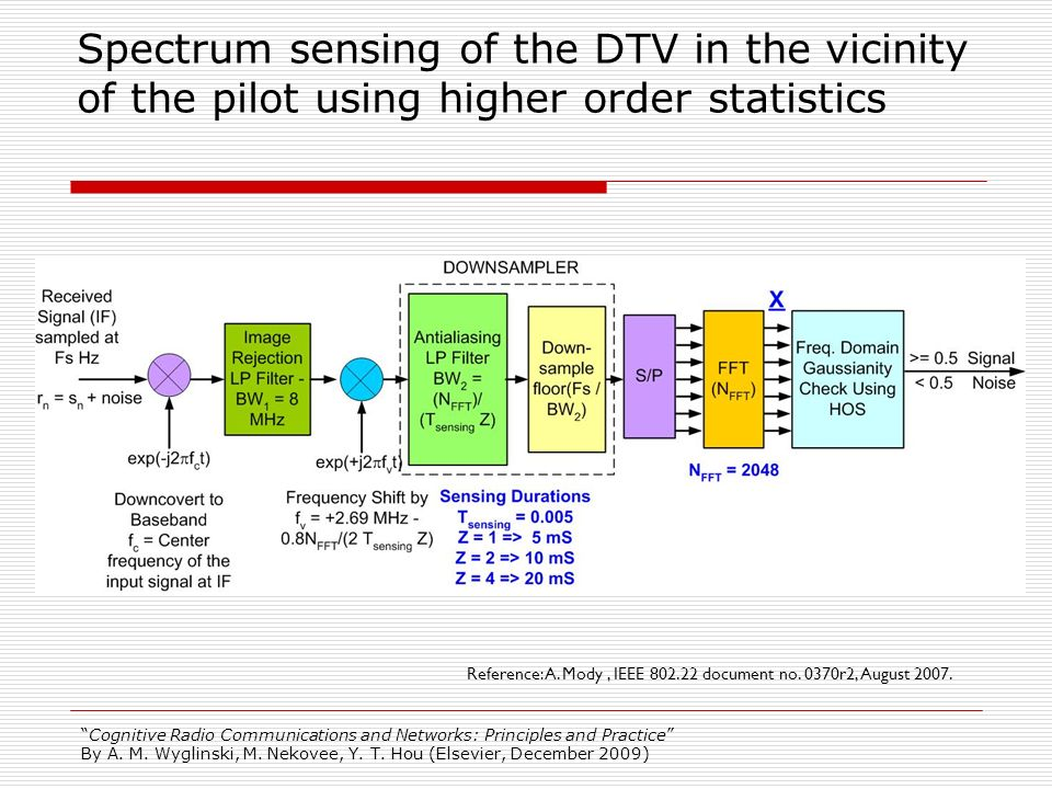 Spectrum sensing of the DTV in the vicinity of the pilot using higher order statistics
