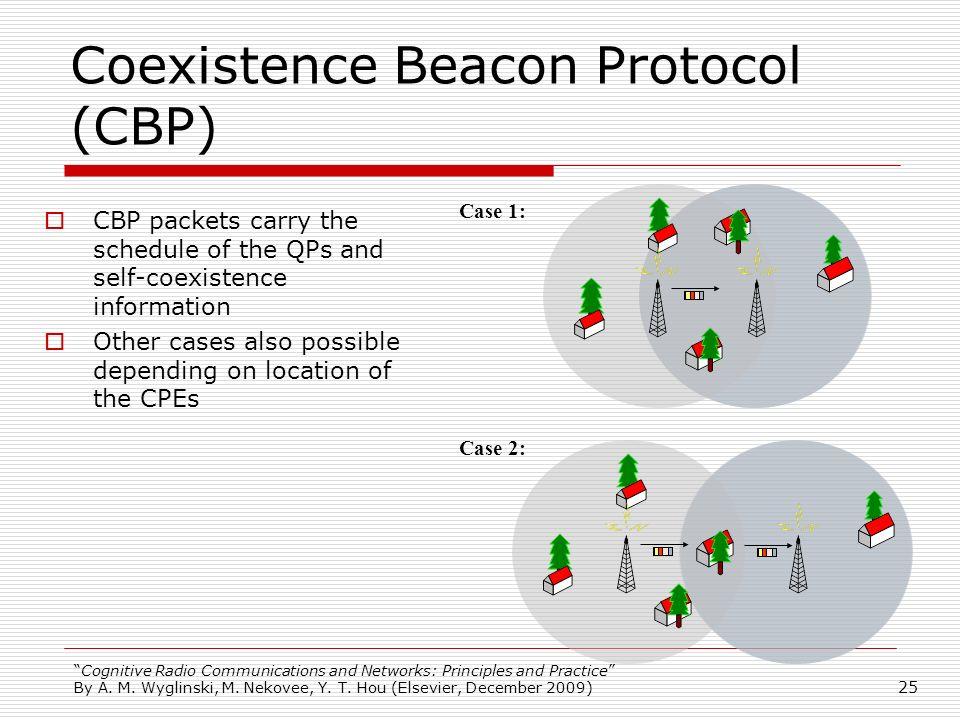 Coexistence Beacon Protocol (CBP)