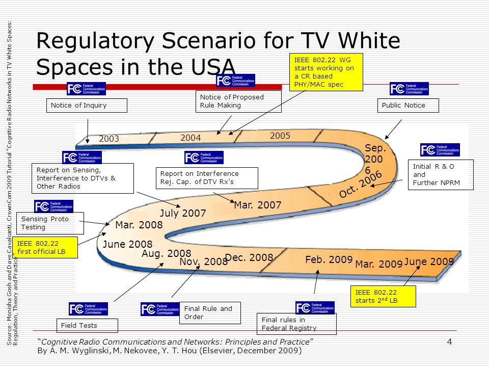 Regulatory Scenario for TV White Spaces in the USA