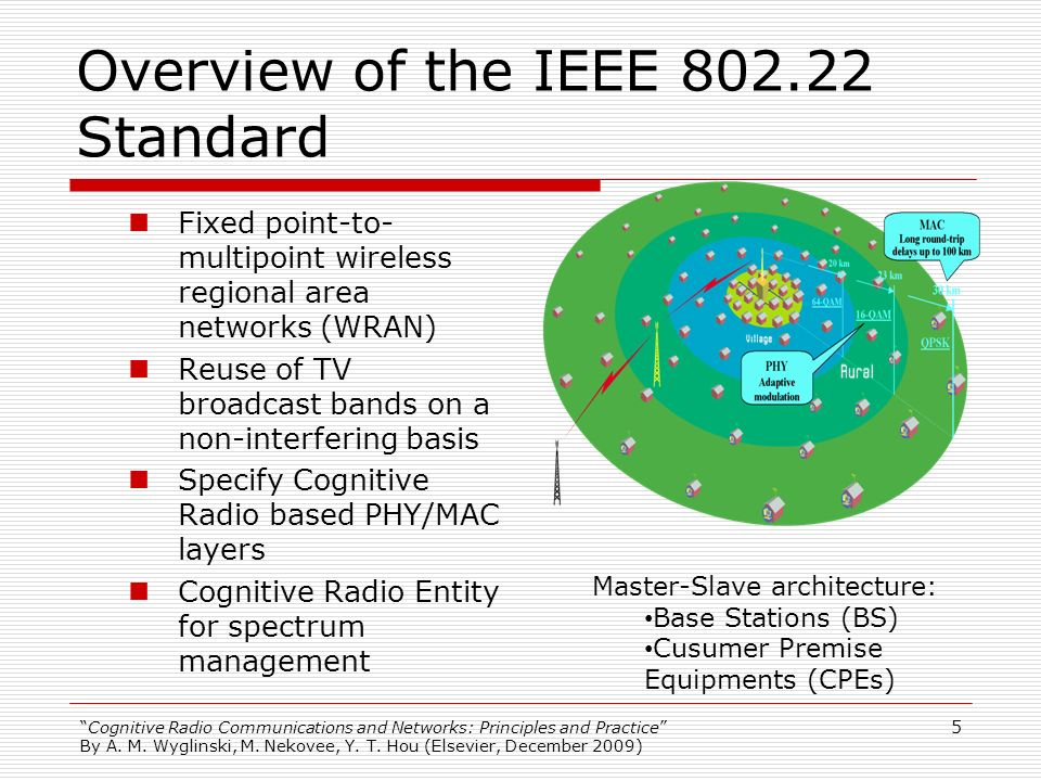 Overview of the IEEE 802.22 Standard