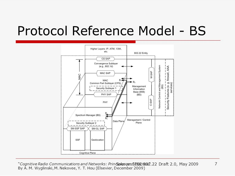 Protocol Reference Model - BS