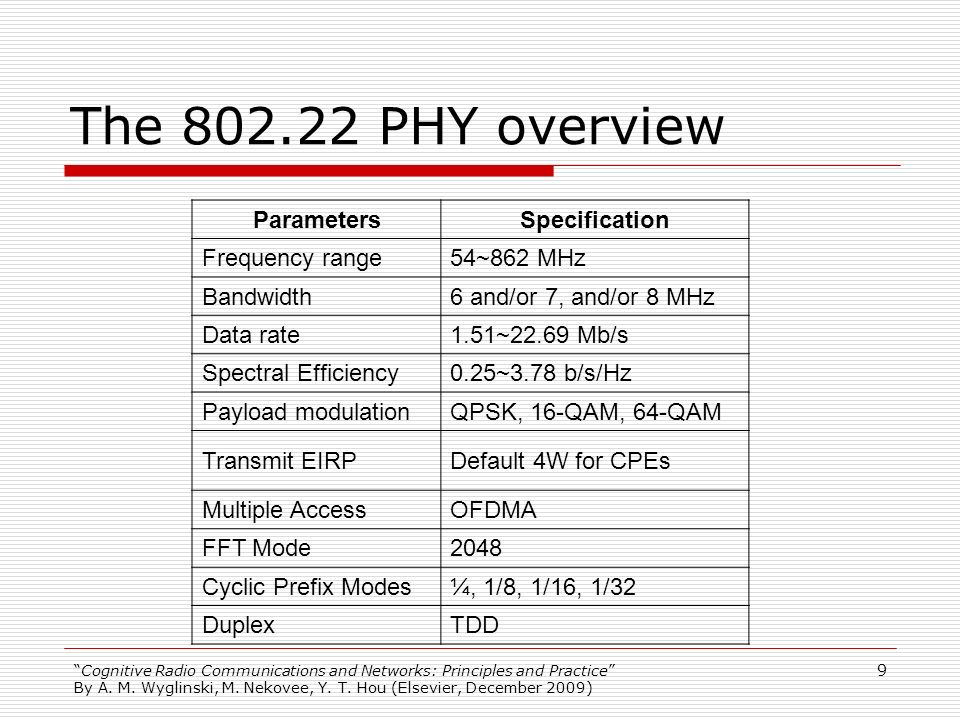 The 802.22 PHY overview Parameters Specification Frequency range