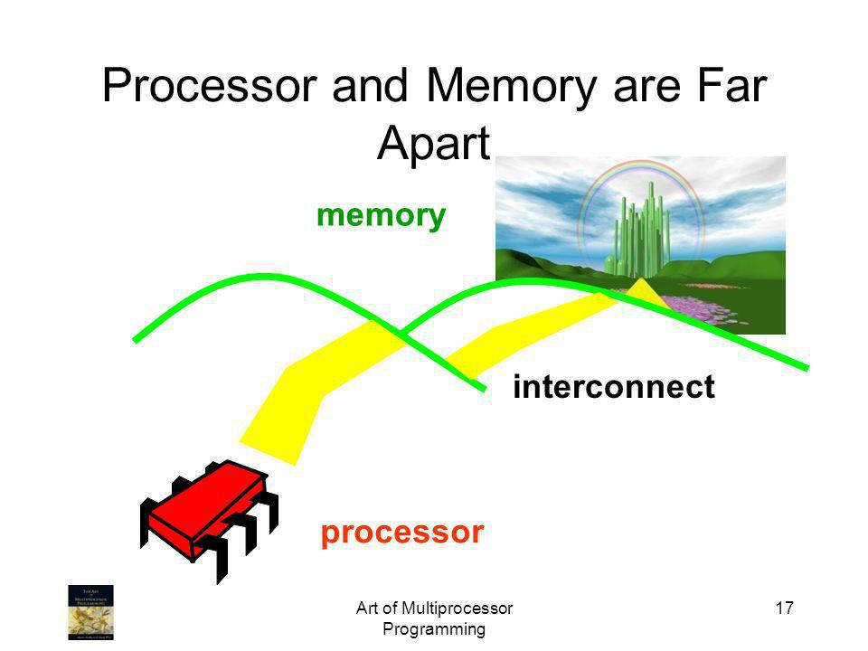 Processor and Memory are Far Apart