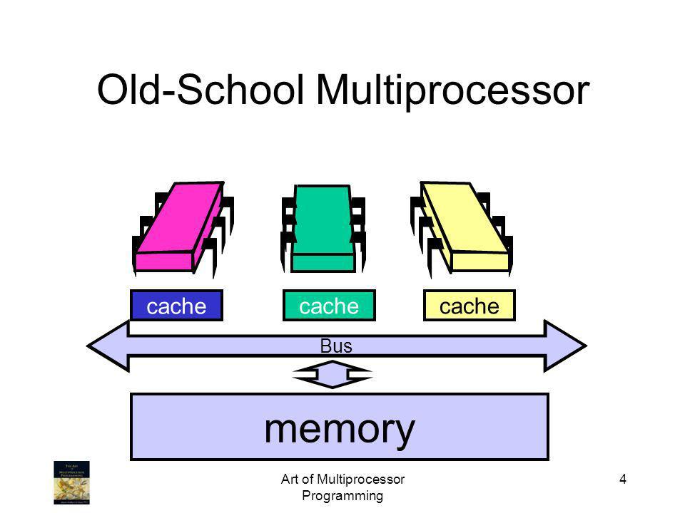 Old-School Multiprocessor
