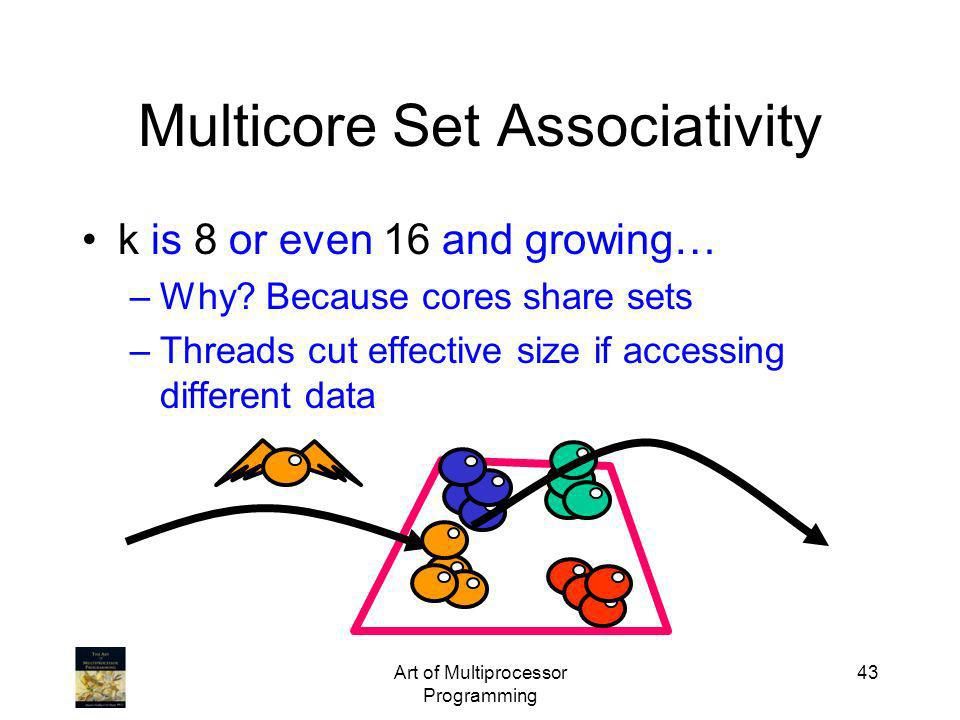 Multicore Set Associativity