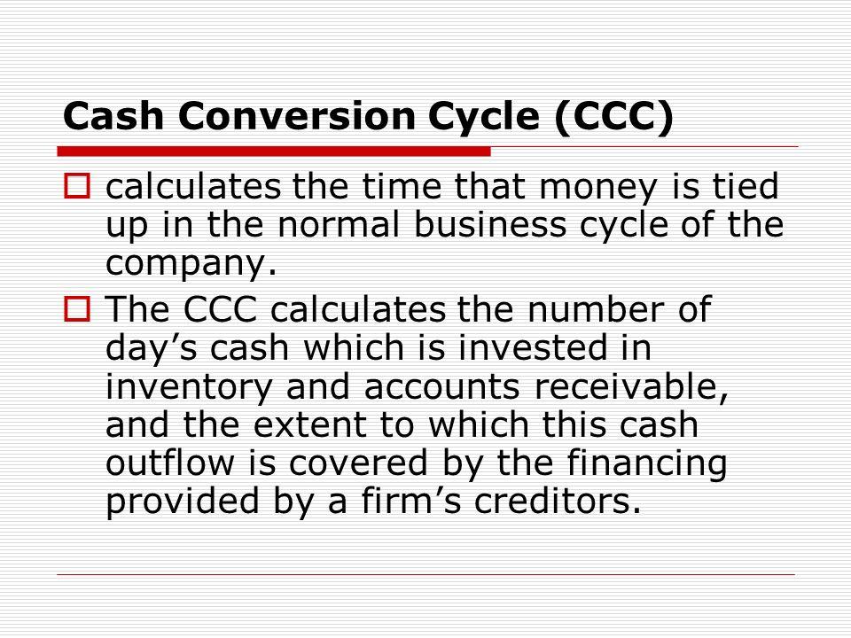 Cash Conversion Cycle (CCC)