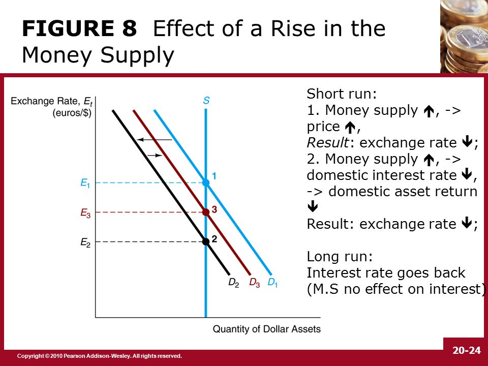 effect of interest rate on foreign The effect of interest rates on stock market the stock market reflects the overall health of the economy one measure of that health is rising or falling interest rates.