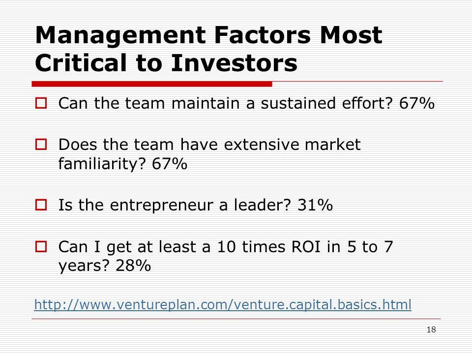 Management Factors Most Critical to Investors