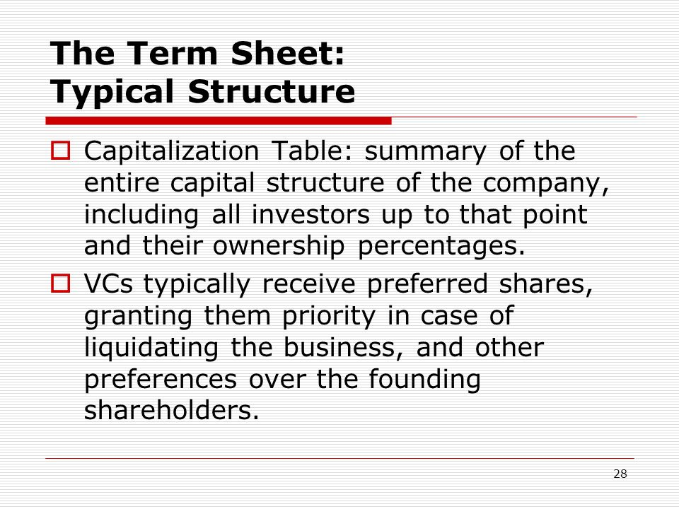 The Term Sheet: Typical Structure