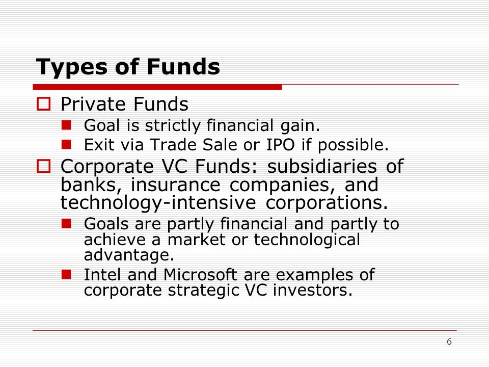 Types of Funds Private Funds