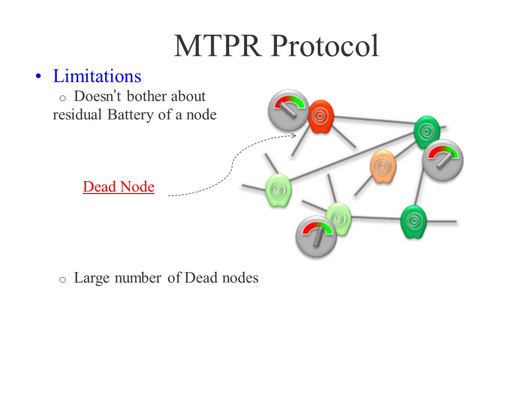 MTPR Protocol Limitations Doesn't bother about