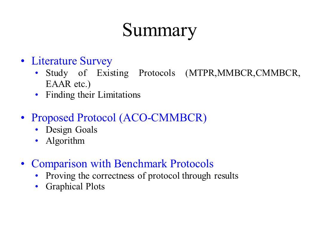 Summary Literature Survey Proposed Protocol (ACO-CMMBCR)