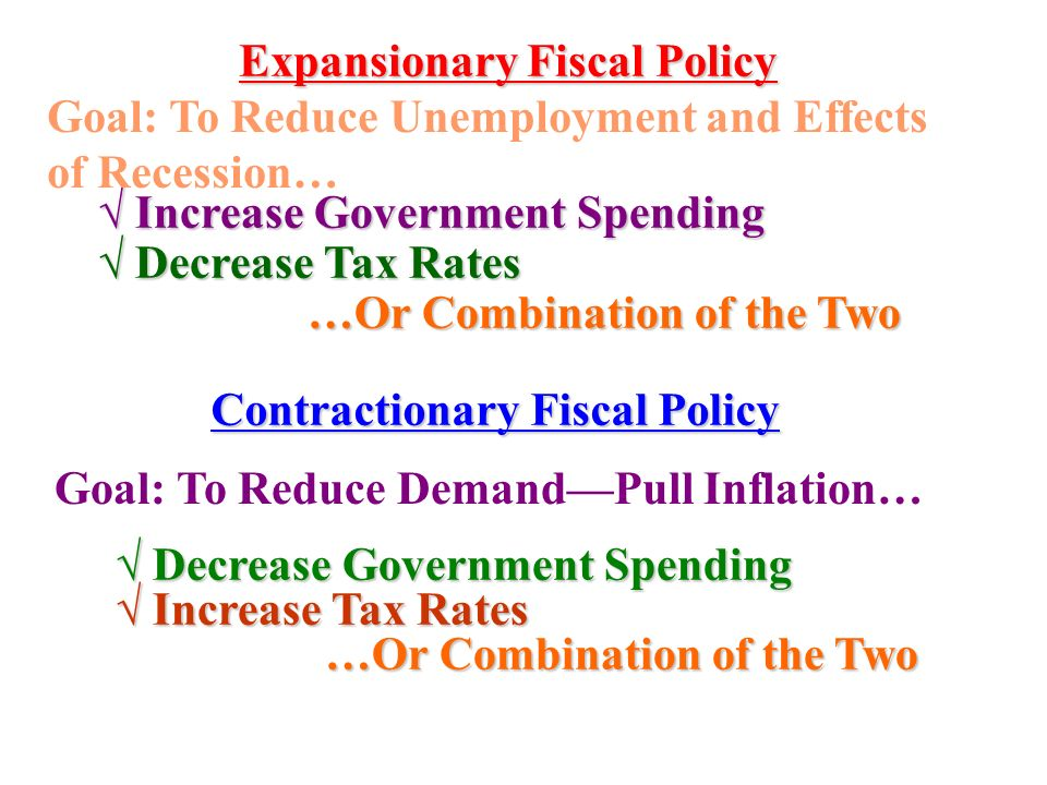 Expansionary Economic Policy