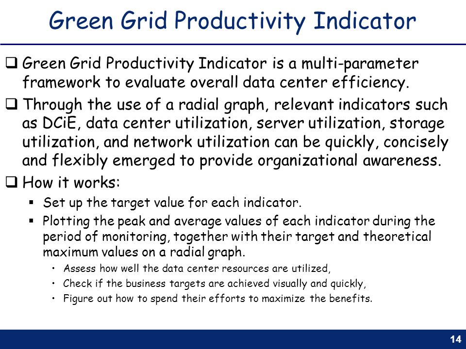 Green Grid Productivity Indicator