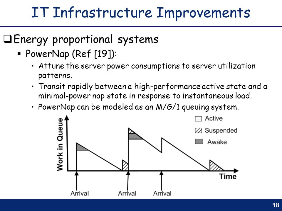 IT Infrastructure Improvements