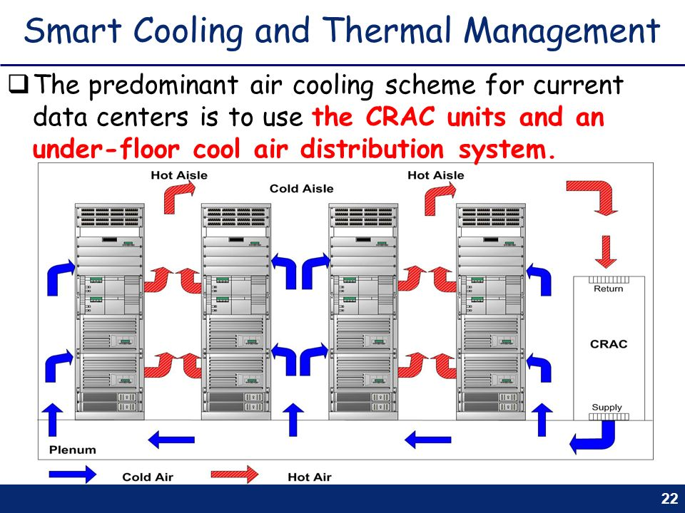 Smart Cooling and Thermal Management